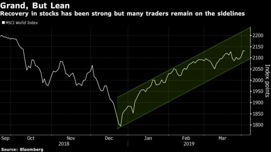 Staying on the Sidelines of the Equity Rally Is Starting to Really Hurt