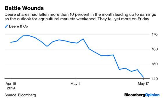 Trade War Puts Deere in the Headlights