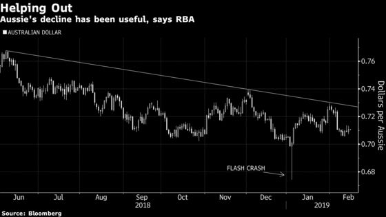 RBA's Kent Says Recent Aussie Dollar Drop `Helpful' to Economy