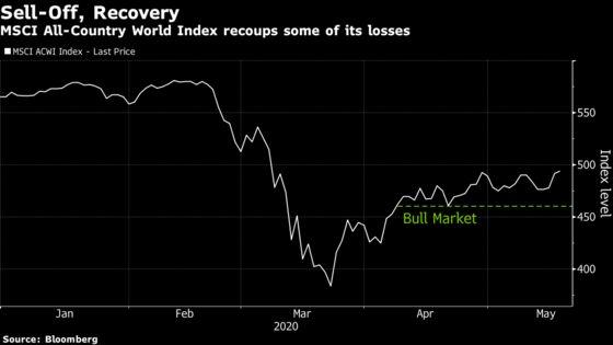 Mutual Fund Giants Unfazed by Warnings on Stocks