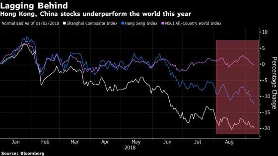 Hong Kong Stocks Close on Brink of Bear Market as Tech Slides