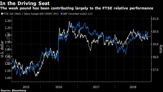 Citi's TOWIE-Inspired Mantra Is at Risk of Brexit