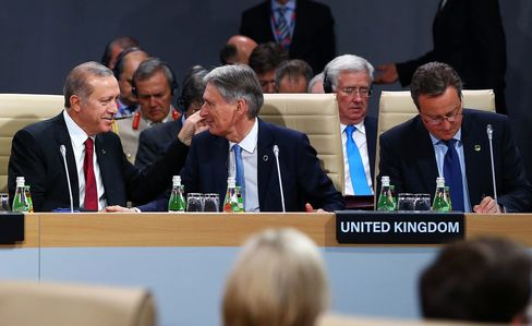 NATO Summit in Warsaw