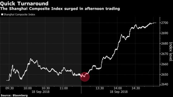 China Stocks Jump in Afternoon Trading in Rebuff to Trump Levies