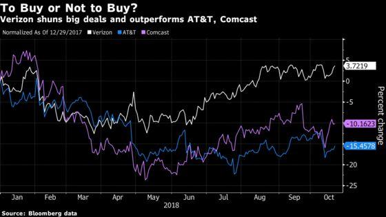 AT&T, Comcast Investors Seek Clues That Deals Will Pay Off