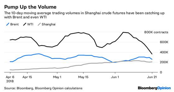 A Sour Outcome From OPEC for China's Futures