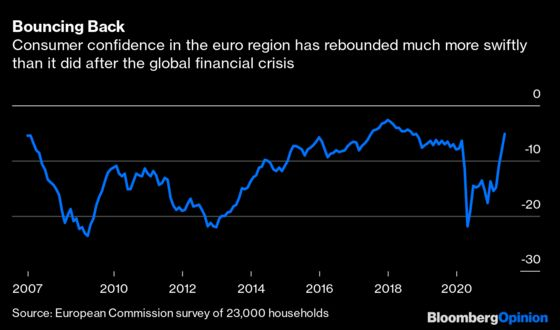 European Stocks Are Coming In From the Cold