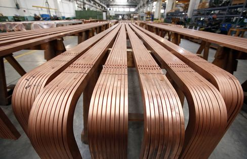 Copper Trade Most Bullish in 15 Months on Recovery