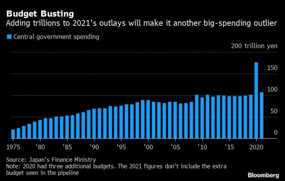Japan Expected to Deliver at Least $180 Billion in New Stimulus