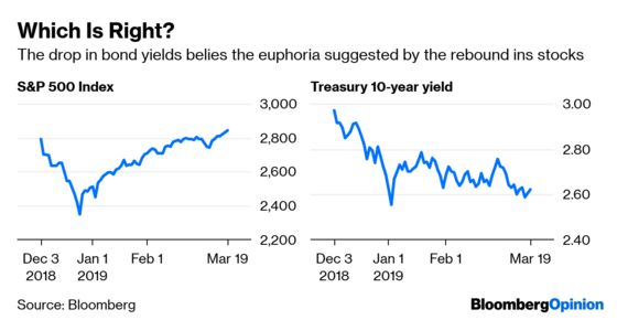 The Stock and Bond Markets Can't Both Be Right