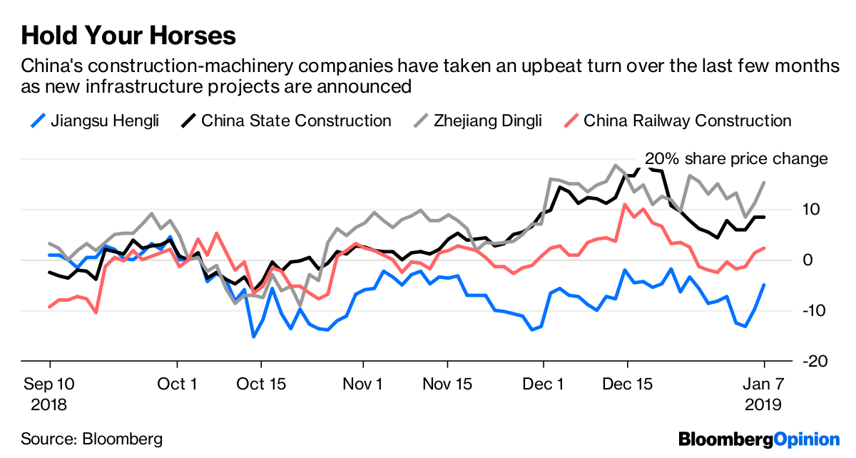 China's Infrastructure Stimulus Will Favor State Firms, As