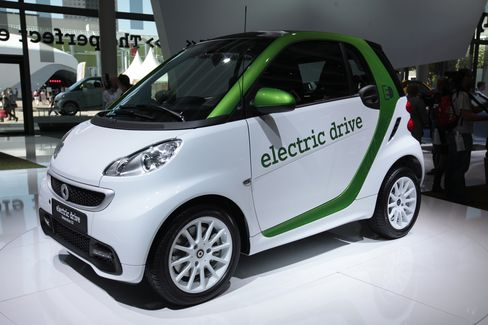 Daimler Revives Smart With Electric Model 14 Years Late