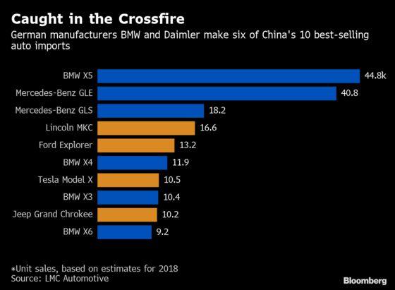 U.S. Readies New Tariffs as Trump Says He'll Meet China's Xi