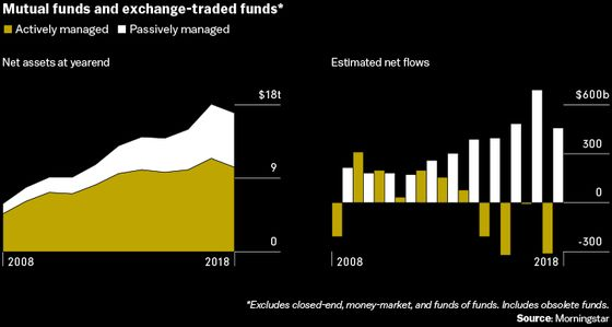 The $1.9 Trillion Fund Giant With a Crazy Idea About Investing