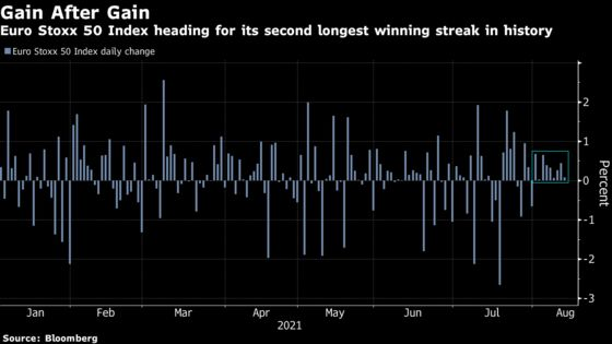 European Stocks Set Ninth Record as Traders Mull Earnings, Risks