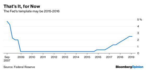 China Makes Its Presence Felt at the Fed, Quietly