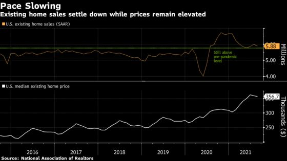 U.S. Previously Owned Home Sales Ease as Prices Stay Elevated