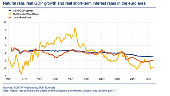 ECB Paper Tells Governments It's Their Turn to Sustain Growth
