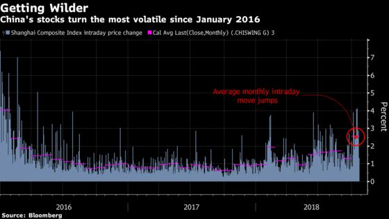Here Are the Reasons China's Equity Rout Is Getting Even Worse