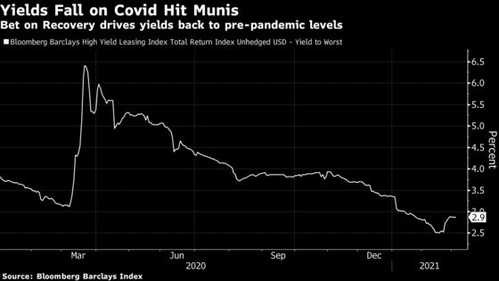 Muni Recovery Trade Wins Big as Covid-Battered Bonds Rally Back
