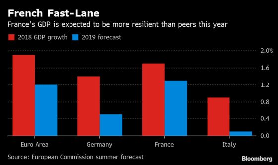 Central Bankers Are Sick of Rescuing the World Economy Alone