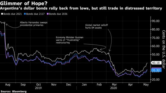 Argentine Bonds Climb on Hopes New Offers Will Spark a Deal