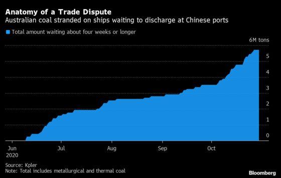 Australia Seeks to Break China Coal Stalemate as Tensions Rise
