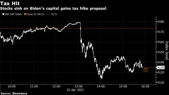 Fat Valuations and Tech Stocks Seen as at Risk in Biden Tax Plan