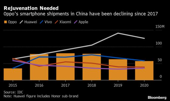 Chinese Phone Giant Cuts Jobs After Going Up Against Apple