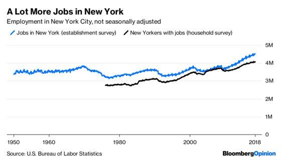 New York City Is Quite Alive