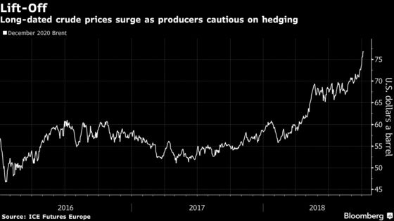 Oil Gets Extra Boost From Relaxed Producers on March Past $85