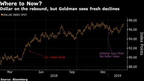 Goldman Pushes Back Against Pushback on Short-Dollar Call