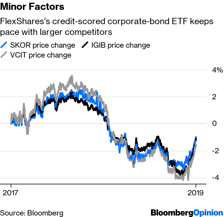 Quants Claim It's Their Time to Shine in the Bond Market