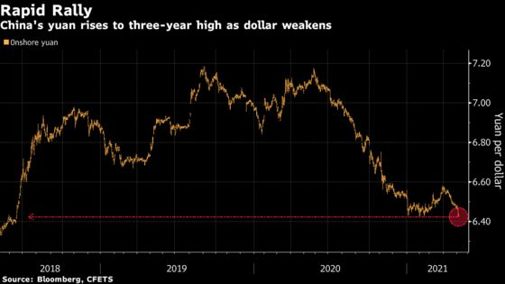 Yuan Jumps to Three-Year High as China's Economy Outpaces Peers