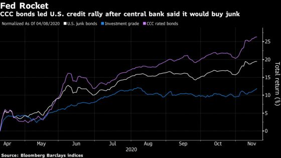 Carnival Borrowing Without Ships Suggests Mnuchin May Be Right