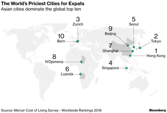 These Are the World's Most Expensive Cities for Expats