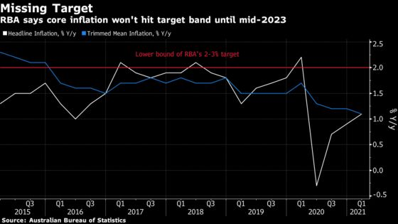 Australia Hits Air Pocket as RBA Prepares Verdict on Bonds