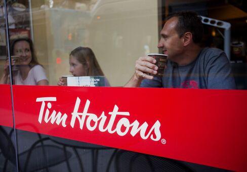 Tim Hortons Inc.