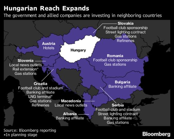 Tycoon Allies Join Orban to Build Hungary's Balkan Influence