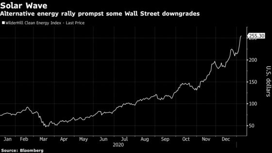 Clean Energy Rally Has Some Analysts Pumping Brakes After Surge
