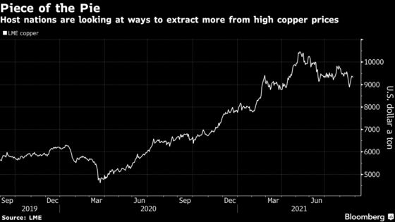In Top Copper Nation, Labor Tensions Are Ratcheting Up Again