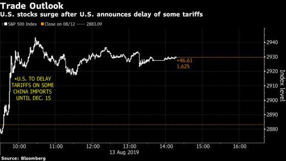 Stocks Rally, Treasuries Tumble on Tariff Delay: Markets Wrap