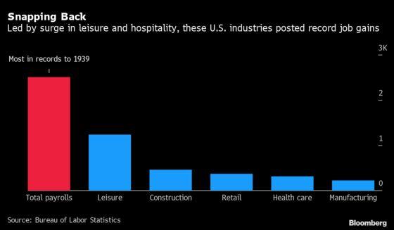 Economists Have Biggest Miss Ever in U.S. Jobs-Report Shocker