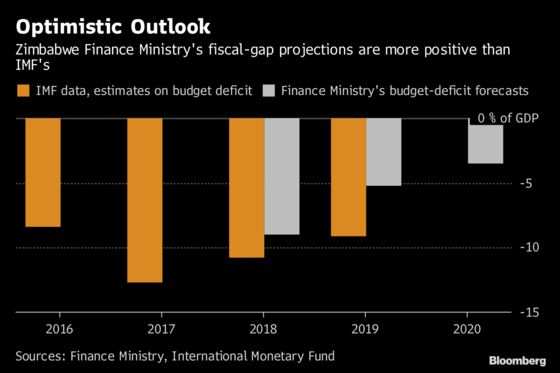Zimbabwe Unveils Budget Amid Currency Crunch, Inflation Rush