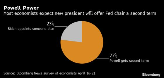 Fed to Stay Patient as U.S. Outlook Improves: Decision-Day Guide
