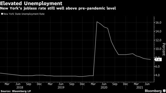 N.Y. Faces Tax Hike Over $9 Billion Debt for Jobless Checks