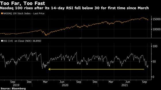 Stocks Rebound, Treasuries Fall Ahead of Jobs Data: Markets Wrap