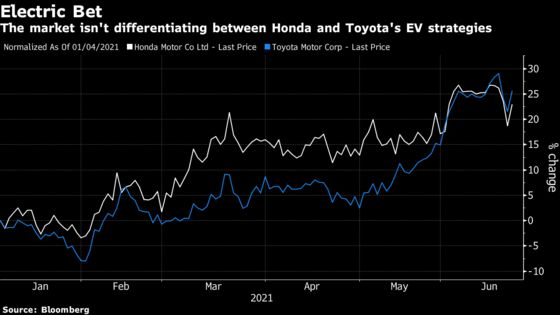 Honda Goes All In on Electric in Stark Contrast to Toyota