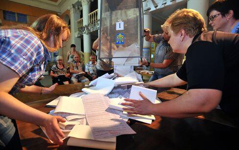 Ukrainian Voting