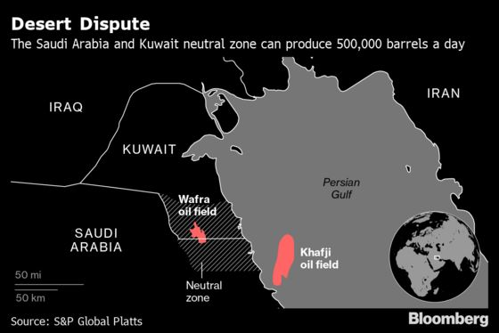 Kuwait, Saudi to Resume Oil Output From Shared Field This Month